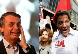 PESQUISA ISTOÉ/SENSUS: Bolsonaro lidera com 30,6% E Haddad cresce em segundo com 24,5%