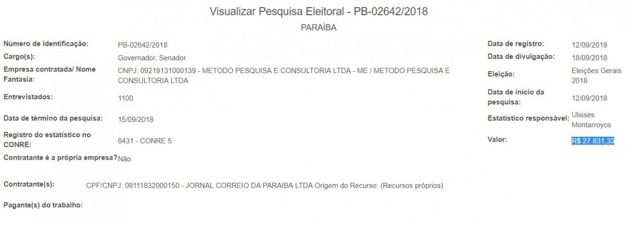 metodo pesquisa - PESQUISA MÉTODO / CORREIO: novos números serão divulgados para Governo e Senado na próxima terça-feira