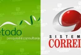 PESQUISA MÉTODO / CORREIO: novos números serão divulgados para Governo e Senado na próxima terça-feira