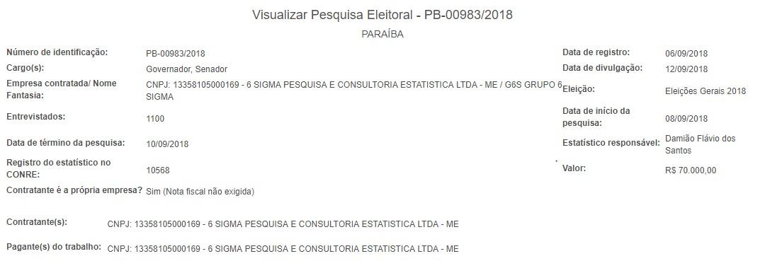 pesquisatse6sigma - PESQUISA SAI AMANHÃ: Estatístico do Grupo 6Sigma rebate ilações sobre pagamento feito por Cássio Cunha Lima