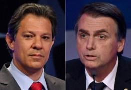 Bolsonaro oscila para baixo e marca 50% enquanto Haddad vê rejeição cair