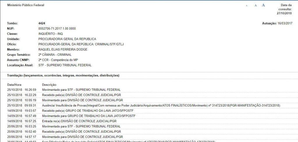 Inquérito 1024x488 - PGR pede arquivamento de inquérito contra Vitalzinho