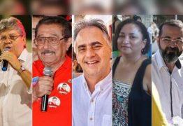 PESQUISA MÉTODO/ CORREIO: João Azevedo vira o jogo e chega a 31%, Maranhão aparece em segundo com 22%