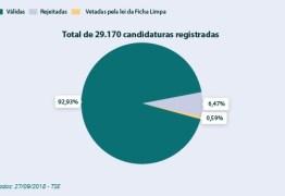 Mais de 147,3 milhões de eleitores podem votar no primeiro turno