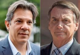 PESQUISA REAL TIME BIG DATA: Na Paraíba, Haddad tem 30% e Bolsonaro 23%