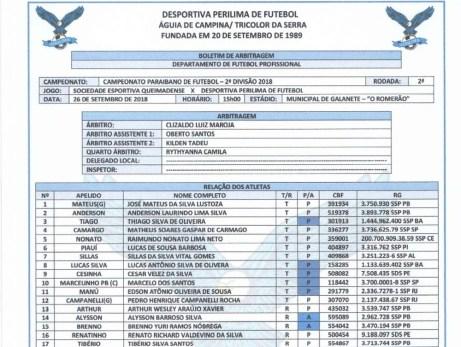 perilima 300x226 - Perilima utiliza jogador irregular na 2ª divisão do Paraibano e pode até ser eliminada do torneio