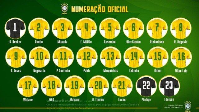 xnumeracao selecao.jpg.pagespeed.ic . pcmE9pRWi - Richarlison fica com a camisa 7 na seleção brasileira; confira a numeração para os amistosos