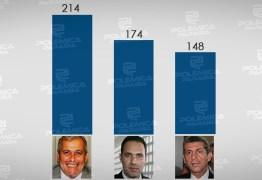 RESULTADO DA ENQUETE: há uma semana da eleição, Carlos Fábio lidera intenções de votos para presidente da OAB