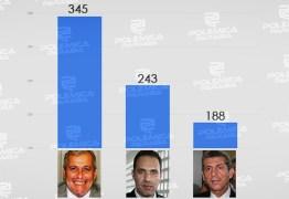 RESULTADO DA ENQUETE: há duas semanas da eleição, saiba quem seria o novo presidente da OAB se a eleição fosse nesta semana