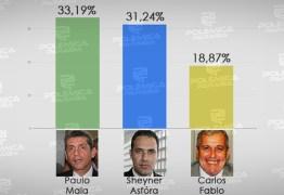 PESQUISA OAB: Polêmica Paraíba fez a 'prova dos nove' e mostra quem é o candidato melhor cotado para assumir presidência