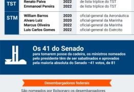 Bolsonaro indicará pelo menos 12 nomes no Judiciário; leia a lista