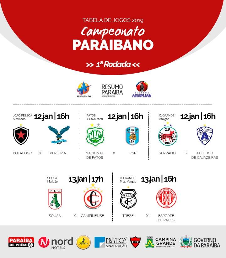 Dez clubes disputam o Campeonato Paraibano em 2019; veja tabela completa