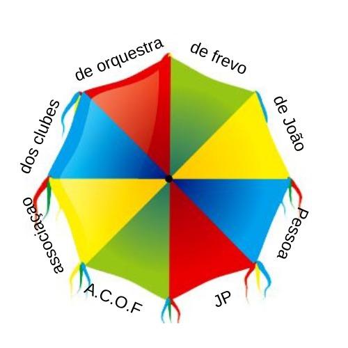 """275ce55d 6e5d 4563 9851 d1f7b0270ff2 - Clubes """"racham"""" com Liga Carnavalesca e criam nova entidade"""