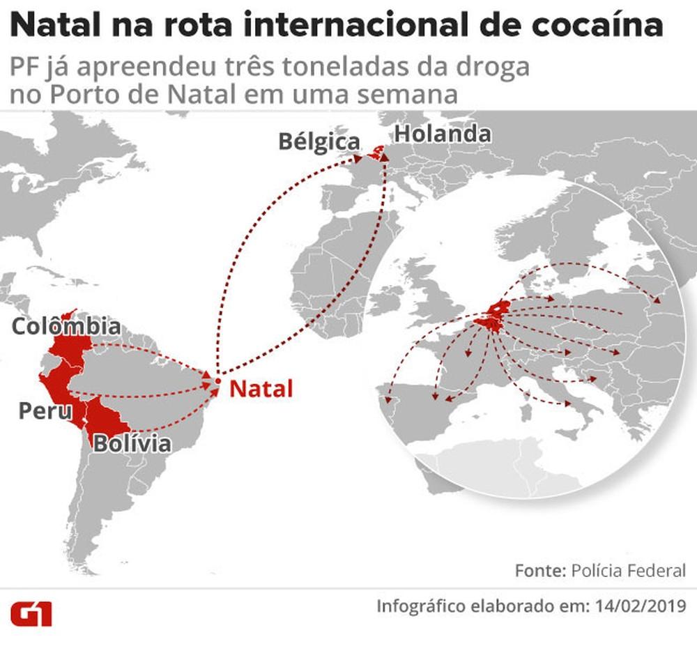 natal na rota da cocaina mundial - CONSÓRCIO INTERNACIONAL: Natal é ponto de embarque de rota marítima do tráfico de cocaína, diz PF