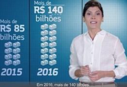 Governo gasta R$ 183 mi em campanhas para reforma da Previdência desde 2016