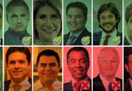 REFORMA DA PREVIDÊNCIA: se a votação dependesse apenas dos deputados paraibanos, qual seria o resultado?
