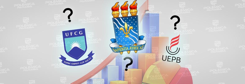 6c9999ee f3b7 45eb 83e1 827220399182 - RANKING: Universidades paraibanas se destacam entre as melhores instituições de ensino da América Latina