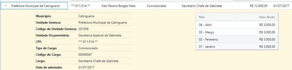 PREFEITO ODIR 1024x248 - SAGRES: prefeitos paraibanos abrem mão de salários para receber vencimentos de outras funções