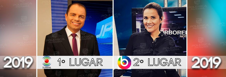 WhatsApp Image 2019 06 13 at 12.03.37 - IBOPE CAMPINA GRANDE: TV Paraíba leva o primeiro lugar nos noticiários da noite e deixa TV Borborema na vice-liderança