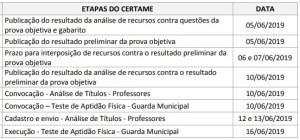 cronograma 300x140 - Prefeitura do Conde divulga resultado preliminar do concurso; confira