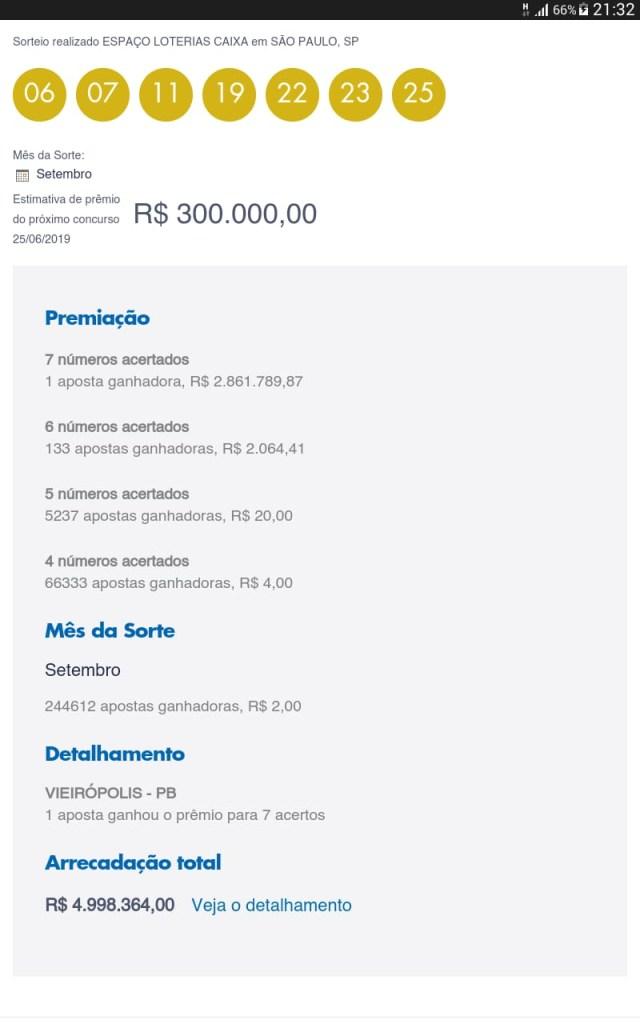 e9c3fbbe 9267 442c 8752 9bd66828758d 640x1024 - Apostador de Vieirópolis ganha sozinho R$ 3 milhões