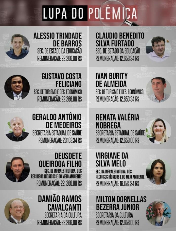 secretários pb - LUPA DO POLÊMICA: Quanto ganham e quem são os secretários da Paraíba? - CONFIRA TABELA COMPLETA