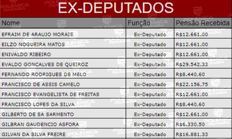 2 1 - LUPA DO POLÊMICA: 56 ex-deputados estaduais recebem aposentadoria especial na Paraíba - VEJA TABELA COMPLETA