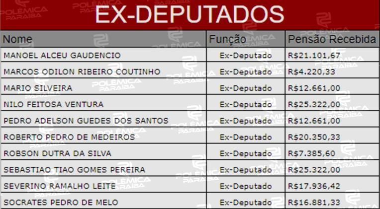 5 - LUPA DO POLÊMICA: 56 ex-deputados estaduais recebem aposentadoria especial na Paraíba - VEJA TABELA COMPLETA