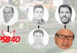 SUCESSÃO MUNICIPAL: rompimento entre prefeito e vice anima oposição em Princesa Isabel