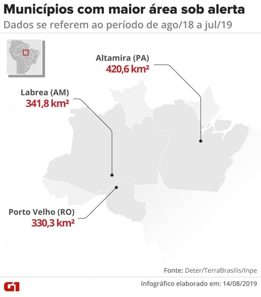 alertas desmatamento municipios 901x1024 - PREOCUPAÇÃO GLOBAL: Dados oficiais de desmatamento da Amazônia confirmam alertas nos últimos 3 anos