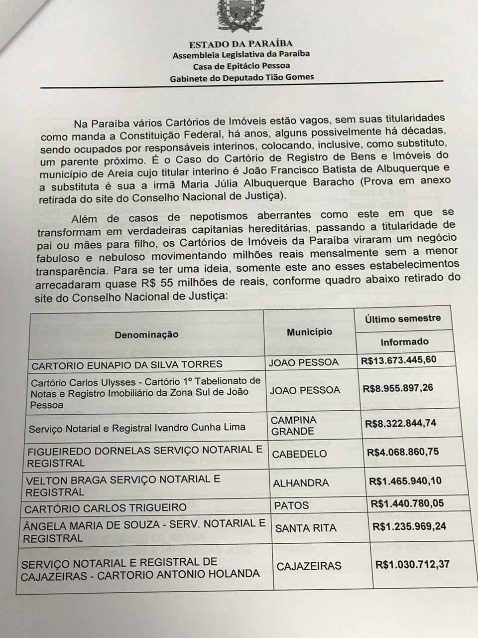 db722d1d c3be 450d 949a 5bb28c9c28db - Tião Gomes protocola a CPI dos Cartórios com 12 assinaturas