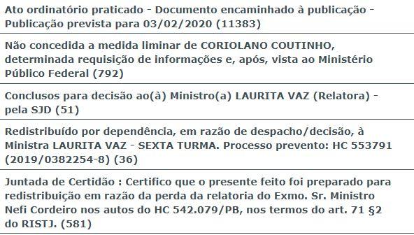 HABEAS CORPUS 1 - RECURSO NEGADO: STJ mantém prisão preventiva de ex-procurador Gilberto Carneiro