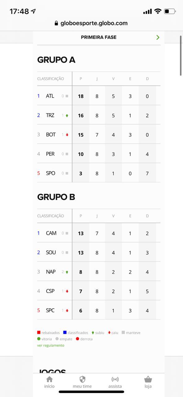 WhatsApp Image 2020 03 25 at 19.21.23 - Campeonato Estadual: Atlético pode ser declarado campeão na Paraíba, diz programa de rádio - OUÇA