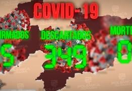 BOLETIM DA SES: Paraíba tem 15 casos confirmados do novo coronavírus