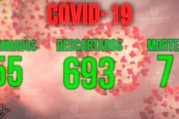 Paraíba registra mais três óbitos por Covid-19; casos confirmados da doença chegam a 55