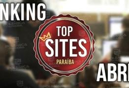 TOP SITES ABRIL: Confira os sites paraibanos de jornalismo mais acessados ao longo do terceiro mês de 2020