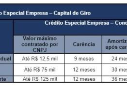 Caixa e Sebrae firmam acordo para facilitar acesso ao crédito para micro e pequenas empresas