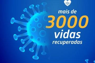 Hapvida alcança marca de mais de 3 mil recuperados em sua rede – VEJA VÍDEO