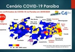 Na Paraíba as decisões são tomadas baseadas na ciência, diz João ao apresentar plano de retomada da economia – VEJA VÍDEO