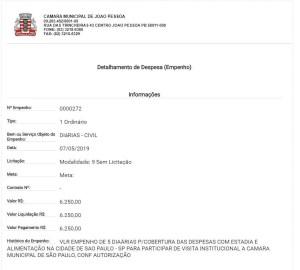 joao corujinha 1 300x270 - FARRA DAS DIÁRIAS: CMJP gastou R$ 60 mil com hospedagem e alimentação para bancar vereadores e servidores