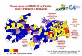 Paraíba Campina Grande - Consórcio Nordeste recomenda isolamento social mais rígido em Campina Grande e pede atenção para Patos e Sousa