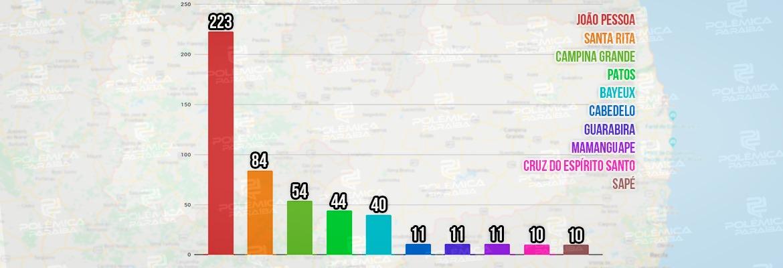 WhatsApp Image 2020 06 15 at 15.17.15 - MUNICÍPIOS COM MAIS ÓBITOS: Mamanguape entra na lista de cidades com maior número de mortes na PB; confira a tabela