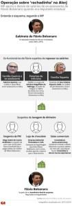 operacao rachadinha alerj v2 105x300 - Recurso de Flávio Bolsonaro, e caso das 'rachadinhas' é acatado pela Justiça e vai para 2ª instância