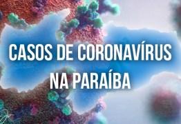 PANDEMIA: Paraíba ultrapassa 80 mil contaminados e registra 8 mortes em 24 horas
