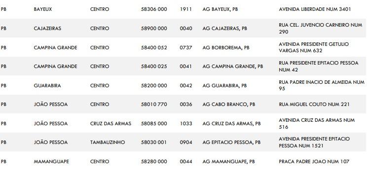 agencias da caixa pb - Doze agências da Caixa Econômica na Paraíba abrem neste sábado na Paraíba
