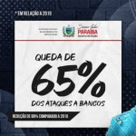 66 - Paraíba tem redução de 65% dos Crimes contra Instituições Bancárias em relação a 2019