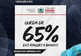 Paraíba tem redução de 65% dos Crimes contra Instituições Bancárias em relação a 2019