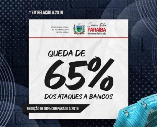 66 300x242 - Paraíba tem redução de 65% dos Crimes contra Instituições Bancárias em relação a 2019