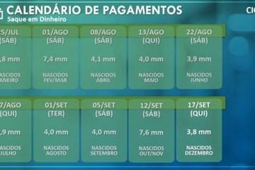 image005 - AUXÍLIO EMERGENCIAL: Caixa conclui o pagamento de 46 milhões de brasileiros do ciclo 1