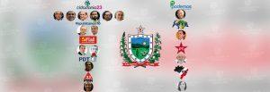 partidos 1 escalao 300x103 - O GOVERNO E SEUS ALIADOS: Qual o tamanho de cada partido no primeiro escalão do Governo de João Azevêdo?